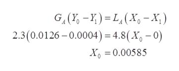 G (Y) L (Xx) 2.3(0.0126-0.0004)= 4.8(X-0) Xo 0.00585