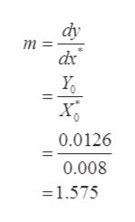 dy т dx 0.0126 0.008 1.575