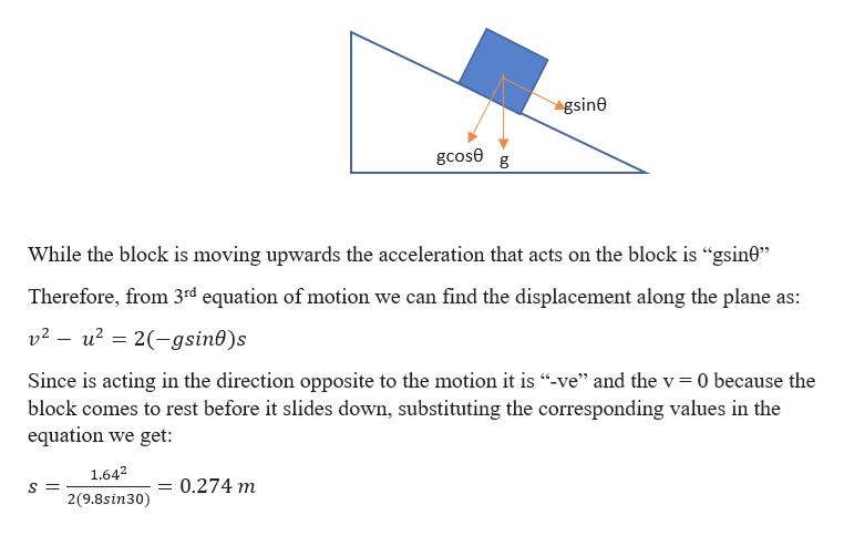 "gsin0 gcose g While the block is moving upwards the acceleration that acts on the block is ""gsin0"" Therefore, from 3rd equation of motion we can find the displacement along the plane as: v2-u22-gsin0)s Since is acting in the direction opposite to the motion it is ""-ve"" and the v 0 because the block comes to rest before it slides down, substituting the corresponding values in the equation we get: 1.642 0.274 m 2(9.8sin30)"