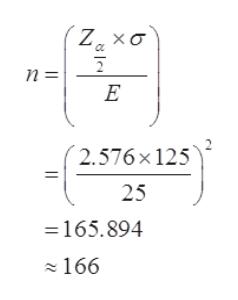 Z xo n = E 2.576 x 125 25 =165.894 166