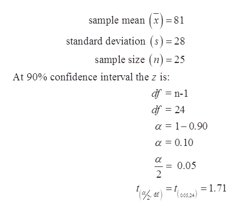 sample mean (x) =81 standard deviation (s) 28 sample size (n)25 At 90% confidence interval the z is: df n-1 df 24 a 1-0.90 a = 0.10 0.05 = 1.71