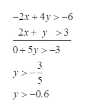-2x 4y6 2x y3 0 5y-3 y > 5 y > 0.6