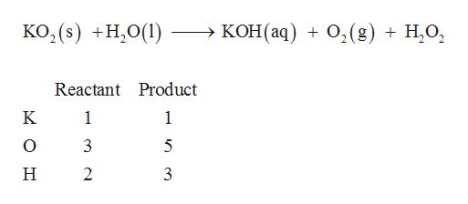 KO2(s) H,O( - > КОН (аq) + о, (g) + Н,О, Reactant Product K 1 1 3 5 2 3