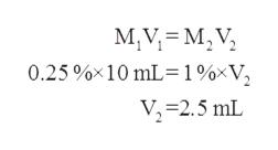 MV,3м,V, 0.2510 mL1%xV V2-2.5 mL