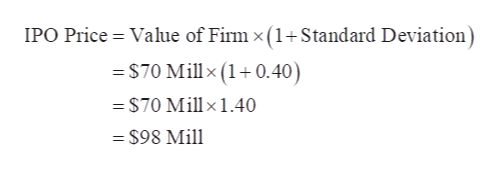IPO Price Value of Firm x (1+Standard Deviation) -S70 Millx (1+0.40) S70 Millx1.40 = $98 Mill