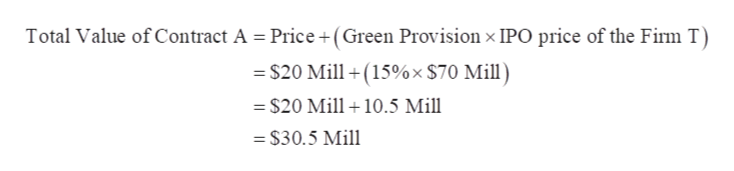 Total Value of Contract A = Price+(Green Provision x IPO price of the Firm T $20 Mill(15%x $70 Mill) = $20 Mill 10.5 Mill - $30.5 Mill