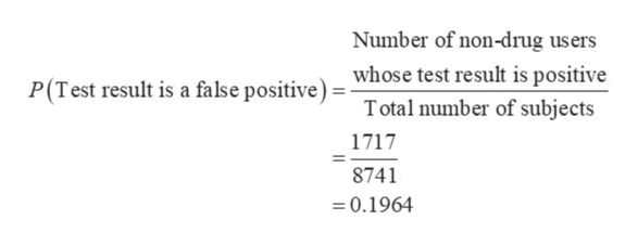 Number of non-drug users whose test result is positive P(Test result is a false positive) Total number of subjects 1717 8741 =0.1964