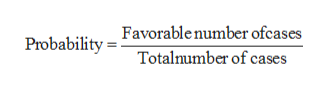 Favorablenumber ofcases Probability Totalnumber of cases