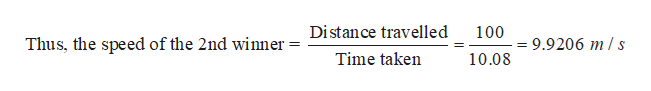 Distance travelled 100 Thus, the speed of the 2nd winner = 9.9206 m /s Time taken 10.08