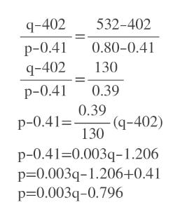 q-402 532-402 0.80-0.41 р-0.41 130 q-402 0.39 р-0.41 0.39 (q-402) 130 р-0.41%3. p-0.41-0.003q-1.206 p 0.003q-1.206+0.41 p-0.003q-0.796
