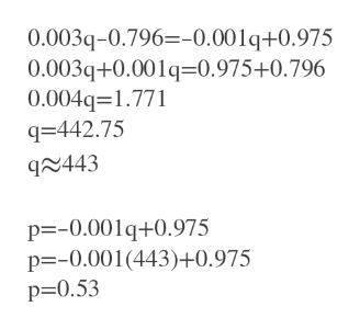 0.003q-0.796=-0.00 1q+0.975 0.003q+0.001q0.975+0.796 0.004q 1.771 q=442.75 q443 p-0.001q+0.975 p=-0.001(443)+0.975 p-0.53