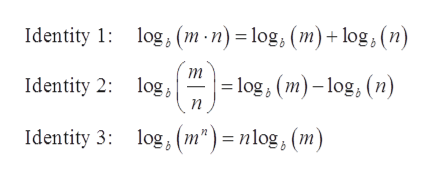 log, (m n)log, (m)+log ,(n) Identity 1: Identity 2: log log, (m)-log, (n) log, (m*)= nlog, (m) Identity 3: