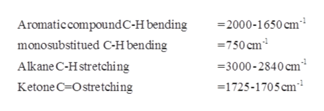 -2000-1650 cm Aromatic compound C-H bending 750 cm monosubstitued C-H bending -3000-2840 cm Alkane C-H stretching 1725-1705cm Ketone C-Ostretching