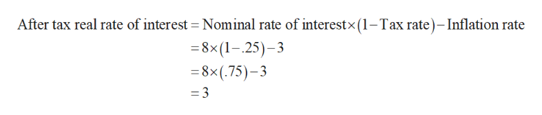After tax real rate of interest Nominal rate of interestx (1-Tax rate)- Inflation rate 8x(1-25)-3 =8x(.75)-3 = 3