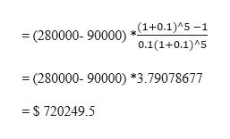 = (280000- 90000) * 0.1(1+0.1)^5 = (280000- 90000) *3.79078677 = $720249.5