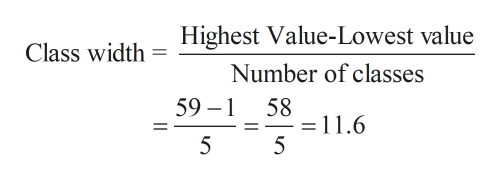 Highest Value-Lowest value Class width Number of classes 59 1 58 = 1 1.6 5 - 5
