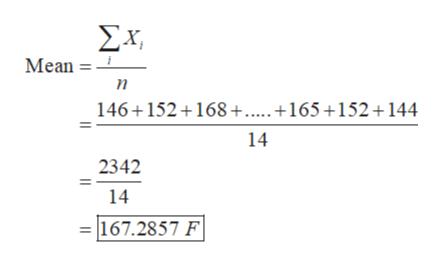 ΣΧ Mean п 146+152 168+....+165 +152+144 14 2342 14 167.2857 F