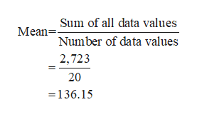 Mean-Sum of all data values Number of data values 2,723 20 =136.15