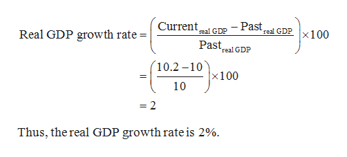 Currenteal GDP -Past GDPX100 Real GDP growth rate = PastalGDP rea 10.2 -10 x100 10 = 2 Thus, the real GDP growth rate is 2%