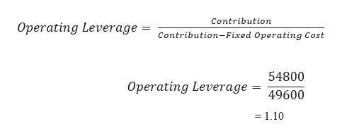 Contribution Operating Leverage = Contribution-Fixed Operating Cost 54800 Operating Leverage 49600 =1.10