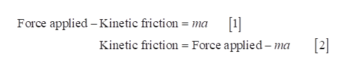 Force applied - Kinetic friction 1] = ma [2] Kinetic friction = Force applied-ma