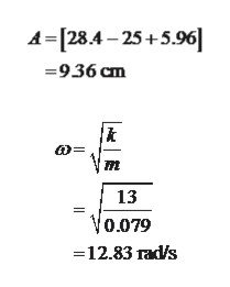 A [28.4-25+5.96 936cm 13 0.079 =12.83 rad/s