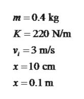 m 0.4 kg K 220 N/m =3 m/s x 10 cm x 0.1 m
