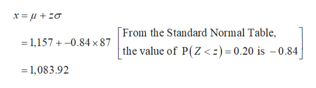 From the Standard Normal Table, 1,157-0.84x 87 the value of P(Z<) = 0.20 is -0.84 1,083.92