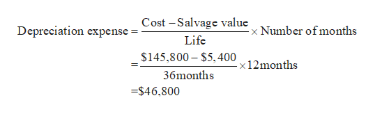 Cost -Salvage value x Number of months Depreciation expense Life $145,800- $5,400 x 12months 36months $46,800