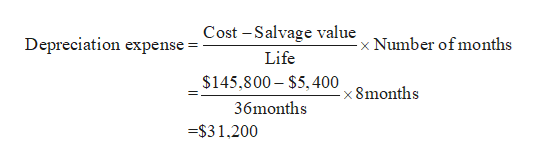 Cost -Salvage value x Number of months Depreciation expense Life $145,800- $5,400 x 8months 36months S31.200