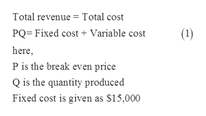 Total revenue Total cost PQ Fixed cost + Variable cost here (1) P is the break even price Qis the quantity produced Fixed cost is given as $15,000