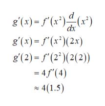 g' (x)-f(x)) dx g'(x)(x(2x) g'(2)= (2)(2(2)) =4f(4) 4(1.5)
