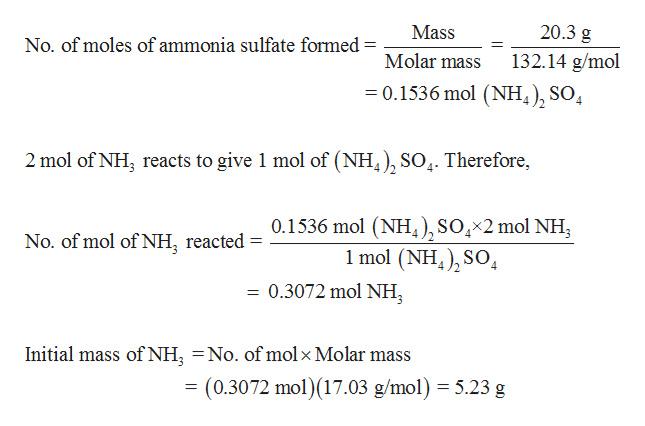 20.3 g Mass No. of moles of ammonia sulfate formed 132.14 g/mol Molar mass 0.1536 mol (NH4), SO4 2 mol of NH, reacts to give 1 mol of (NH), SO4. Therefore, 0.1536 mol (NH4), SO,*2 mol NH 1 mol (NH S04 No. of mol of NH, reacted 0.3072 mol NH Initial mass of NH No. of mol x Molar mass (0.3072 mol) (17.03 g/mol) 5.23 g