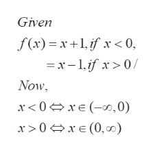 Given f(x) x+x < 0, x-if x>0/ Now x0xE(,0) 0x(0,)