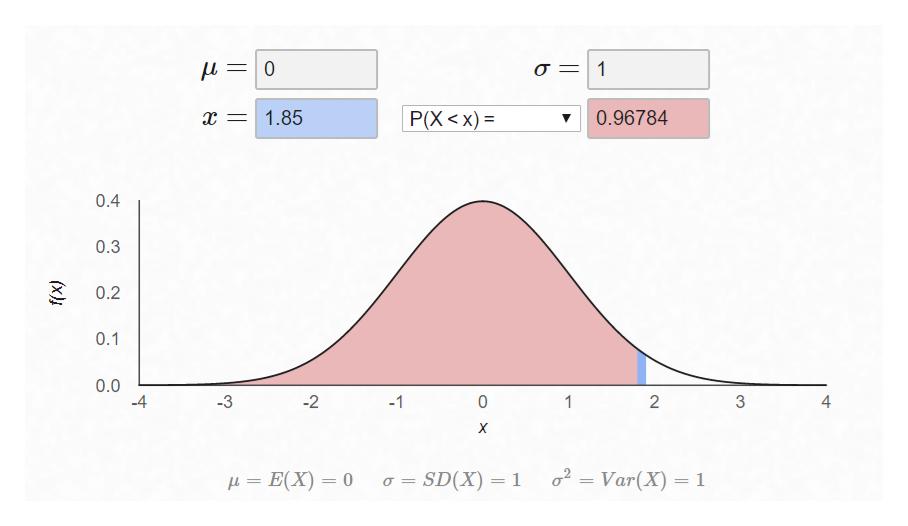 1 0 0.96784 1.85 Р(X <х) - 0.4 0.3 0.2 0.1 0.0 4 2 3 -1 1 2 2Var(X) 1 = E(X) = 0 a SD(X) 1 OX (x)