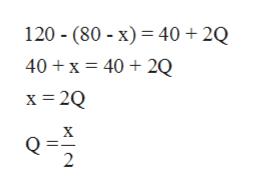 120 (80 x) 40 2Q 40 402Q x 2Q Q 2