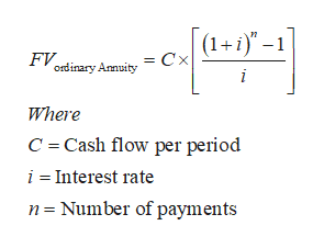 (1+-1 FV Cx ordinary Annuity i Where Cash flow per period C į = Interest rate n Number of payments