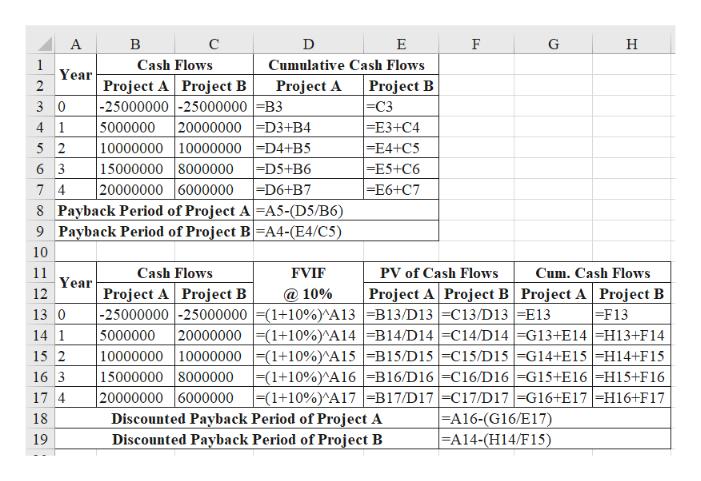 A в с E G н Cash Flows Cumulative Cash Flows Year Project A Project B -25000000-25000000 B3 5000000 10000000 10000000D4+B5 15000000 8000000 D5+B6 20000000 6000000 Project A Project B |-СЗ =E3+C4 -E4+C5 -E5+C6 -E6+C7 3 0 20000000D3+B4 4 1 5 2 6 3 D6+B7 8 Payback Period of Project A =A5-(D5/B6) 9 Payback Period of Project B=A4-(E4/C5) 7 4 10 11 Cash Flows FVIF PV of Cash Flows Cum. Cash Flows Year Project A Project B -25000000-25000000 (1+10%)^A13 B13/D13 C13/D13E13 5000000 10000000 10000000(1+10%)^A15 | -B15/D15-C15/D15-G14+E15 H14+F15 15000000 8000000(1+10%^A16 =B16/D16 -C16/D16 -G15+E16 -H15+F16 20000000 6000000(1+10%)A17B17/D17-c17/D17-G16+E17 =H16+F17 Discounted Payback Period of Project A Discounted Payback Period of Project B Project A Project B Project A Project B -F13 |20000000(1+10%)^A14 -B14/D14 -C14/D14 -G13+E14- H13+F14 12 @10% 13 0 14 1 15 2 16 3 17 4 =A16-(G16/E17) =A14-(H14/F15) 18 19
