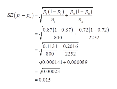 P. (1- Р.). Р.(1- Р.) п, SE(p.-Pa) п, a 0.87(1-0.87) 0.72(1-0.72) 800 2252 0.1131 0.2016 + 800 2252 =10.000141 0.00 0089 = V0.00023 =0.015