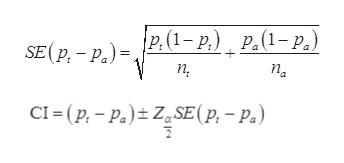 p.(1- р.) . Р.(1-Р.) SE(P, -P.) п, п, CI- (р. - Р.)+Z, SE (p. - P.)