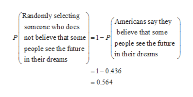 (Randomly selecting (Americans say they someone who does P not believe that some1-P believe that some people see the future people see the future in their dreams in their dreams 1-0.436 0.564