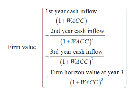 1st year cash inflow (1+WACC) 2nd year cash inflow (1+WACC) Firm value 3rd year cash inflow (1+WACC) Firm horizon value at year 3 (1+WACC) 3