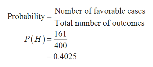Probability Number of favorable cases Total number of outcomes 161 P(H) 400 - 0.4025