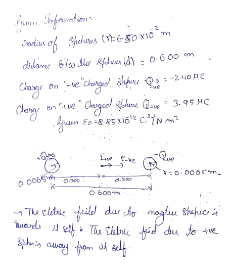 dgars Soformebsons 2 Jadies 3Shahrus (: 6. 50 X10 m didome 6/0 to gjhurs (d) O6 00 m tr -2.40HC Chage Chergy On -ve Eve 3. 95 HC Clanged Shbur дуun £o-& 5XI12 Cc?fn.m2 +Que Que Eue Eve 0.0065 O.300 a-300 O-600m Th clbrie feile du cho moghu shufuc is uarel telfTha Slebri duu Jo tve