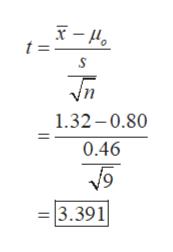 t = 1.32-0.80 0.46 3.391