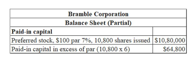 Bramble Corporation Balance Sheet (Partial) Paid-in capital Preferred stock, $100 par 7%, 10,800 shares issued $10,80,000 Paid-in capital in excess of par (10,800 x 6) $64,800