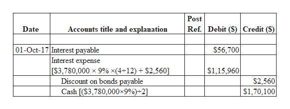 Post Ref. Debit (S) Credit (S) Accounts title and explanation Date 01-Oct-17 Interest payable $56,700 Interest expense  [S3,780,000 x 9% x(4-12)+ $2,560] Discount on bonds payable Cash [(S3,780,000x9%)+2] $1,15,960 X $2,560 $1,70,100