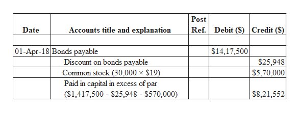 Post Ref. Debit ($) Credit (S) Accounts title and explanation Date 01-Apr-18 Bonds payable $14,17,500 Discount on bonds payable $25,948 Common stock 30,000 x $19) Paid in capital in excess of par (S1,417,500 $25,948 - S570,000) $5,70,000 $8,21,552