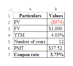 A В Particulars 2 PV Values 1 ($974) з FV YTM $1,000 4.03% 4 5 Number of years 6 PMT 12 $37.52 Coupon rate 3.75% 7
