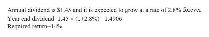Annual dividend is $1.45 and it is expected to grow at a rate of 2.8% forever Year end dividend=1.45 x (1+2.8%) =1.4906 Required return=14%